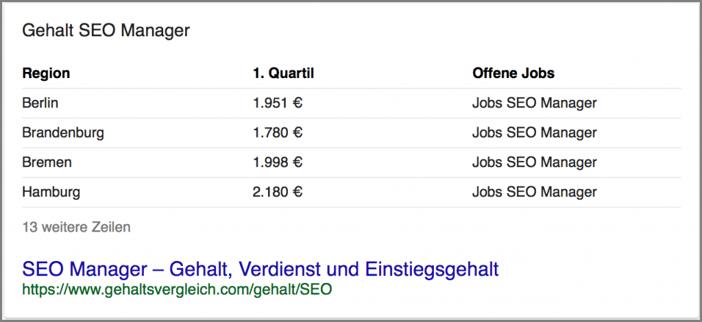 Das ist eine Google Answer Tabellenbox.