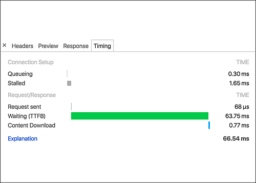 Die Serverantwort des Google DevTools.