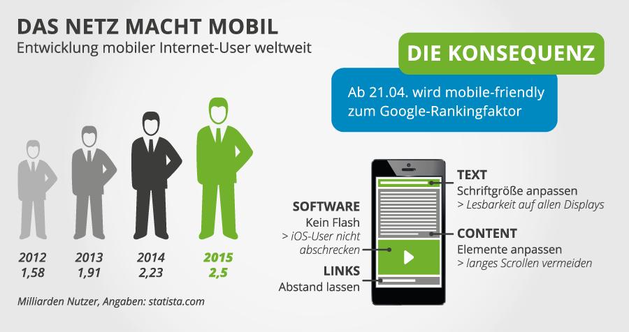 google-mobil-update