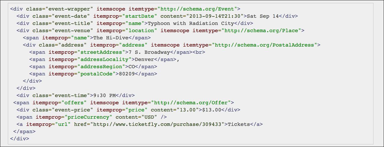 Beispiel eines Schema.org für Events.